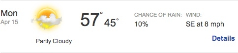 Boston Marathon 2013 Weather